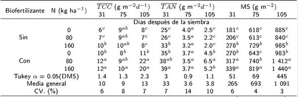 2007-901X-era-4-12-00475-gt3.png