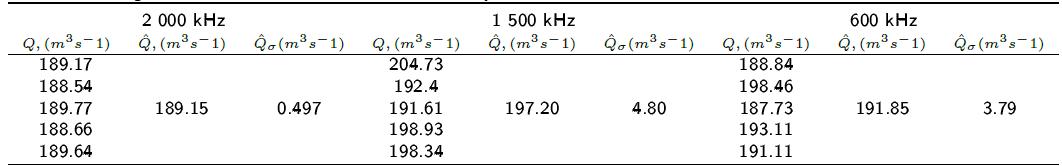 2007-901X-era-5-14-293-gt3.png